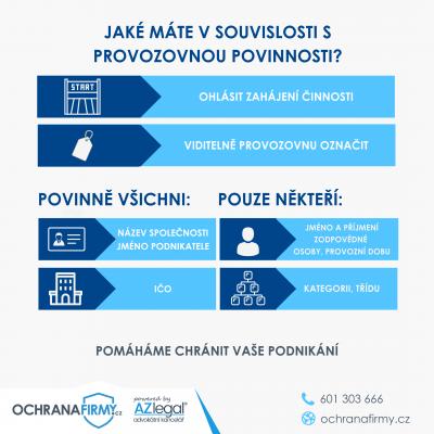 povinne-oznaceni-provozovny-infografika1